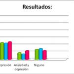 Evaluación del estado de ansiedad y depresión en el paciente oncológico hospitalizado