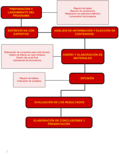cuidado-espalda-prevencion-lesiones