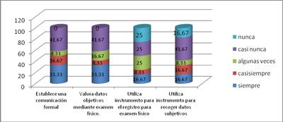 duelo-perinatal-proceso-enfermeria