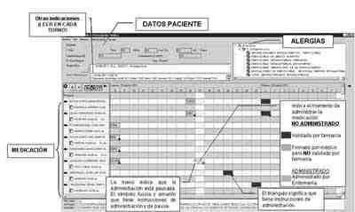 prescripcion-electronica-asistida-administracion