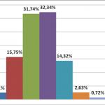 suma-factores-riesgo-ateroscleroticos