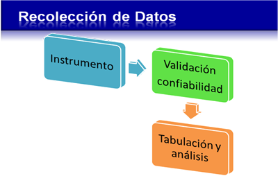 estadistica-recoleccion-datos