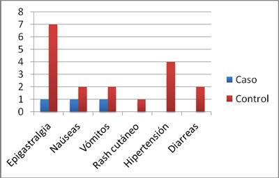 folrex-osteoartrosis-reacciones-adversas