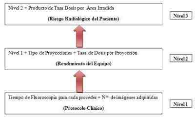 riesgo-practica-intervencionista