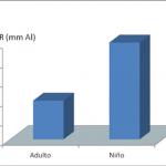 Evaluación de la calidad en el servicio imagenológico de la Escuela Provincial de Estomatología