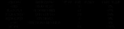 indice-masa-corporal