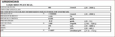 Análisis del líquido peritoneal
