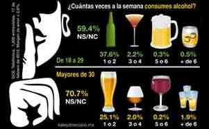 frecuencia-consumo-alcohol