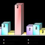 Niveles de proteína C reactiva de alta sensibilidad en gestantes de término con hipertensión inducida por el embarazo