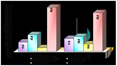 indice-masa-corporal-embarazadas