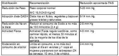 prevencion-hipertension-arterial