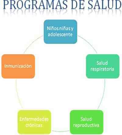programas-de-salud