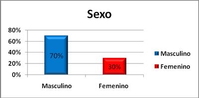 sexo-trabajadores