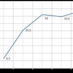 tasa-mortalidad-homicidios-trienal