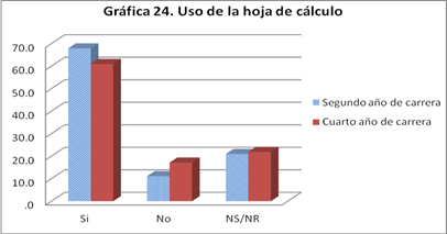 estudiantes-enfermeria-hoja-calculo
