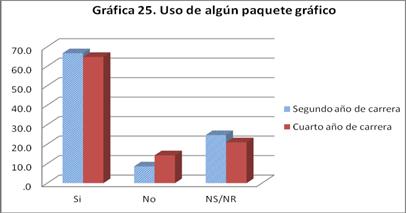 estudiantes-enfermeria-paquete-grafico