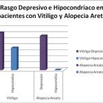 Rasgos de personalidad en pacientes con psicodermatosis: vitíligo o alopecia areata