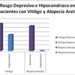 depresion-hipocondria-vitiligo-alopecia-areata