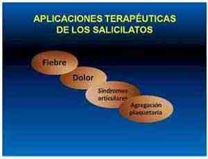 salicilatos-AAS