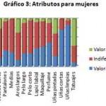 Valoración del profesional médico de acuerdo a su apariencia personal según los pacientes del hospital San Borja Arriarán