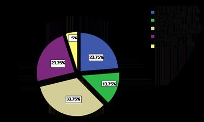 continencia-urinaria-fecal