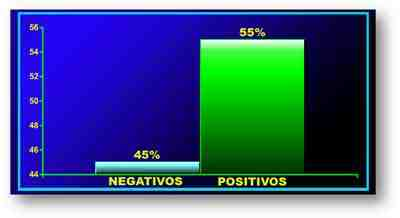 enfermedad-de-Chagas-lesiones-gastricas-Helicobacter-pylori