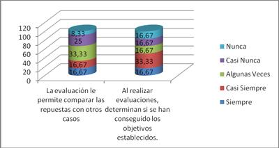 duelo-perinatal-evaluacion