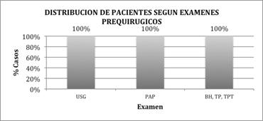 miomatosis-uterina-preoperatorio