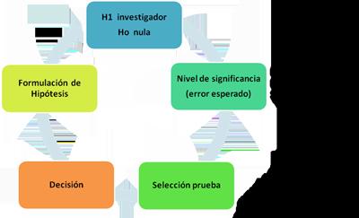 estrategia-investigacion