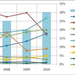 Los accidentes de tránsito en Mexicali. Un problema de Salud Pública