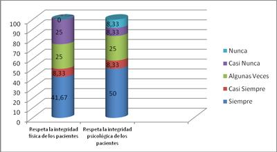duelo-perinatal-no-maleficiencia