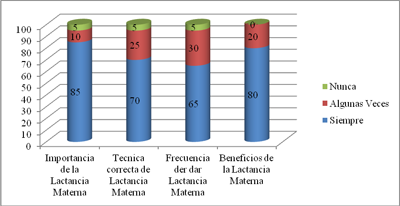 promocion-salud-lactancia-materna