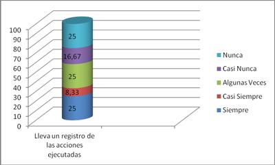 duelo-perinatal-registros-clinicos