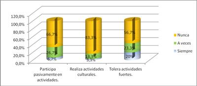 participacion-actividades