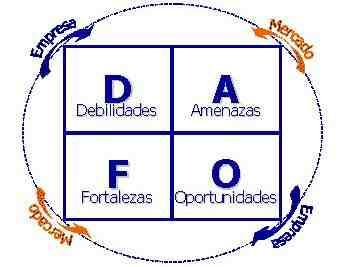 DAFO-gestion-sanitaria