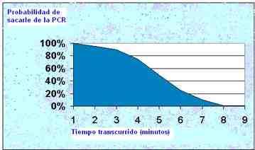 PCR-curva-de-Drinker
