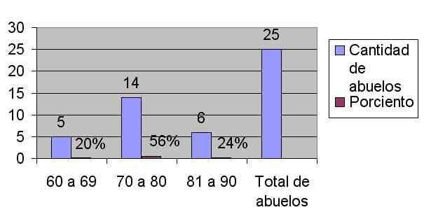 adulto-mayor-edad
