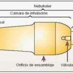 Protocolo para la educación al paciente con aerosolterapia
