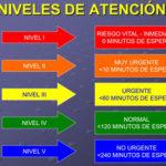 El papel de Enfermería en el sistema de triaje español