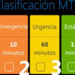Triage en urgencias y clasificación de pacientes