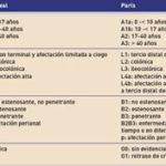 Pancreatitis en niño con Enfermedad de Crohn: a propósito de un caso
