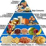 Recomendaciones nutricionales tras la extirpación de la vesícula biliar