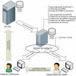 Conjunto Mínimo Básico de Datos (CMBD)