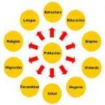 Valoración sociofamiliar y Medicina General